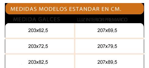 Puerta interior carinbisa fabricante nacional ventana for Medidas estandar de ventanas argentina